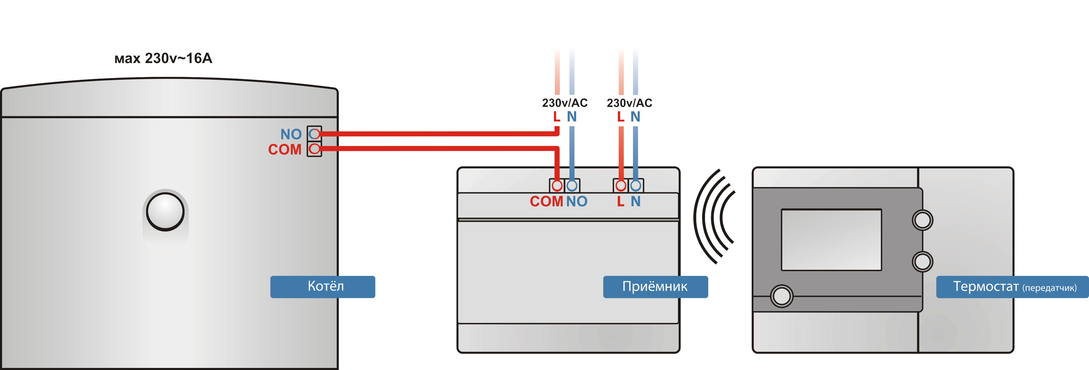 Схема подключения RT500RF Беспроводной электронный терморегулятор – недельный