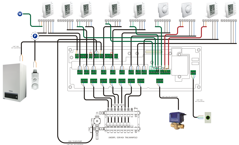 Схема подключения valtec термостат комнатный