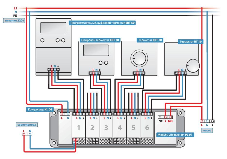 Схема подключения сервопривод с теплым полом