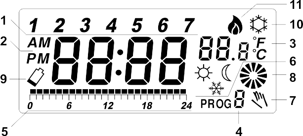 Дисплей 091FL RF